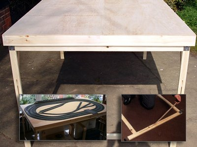 Railway Baseboard: self assembly kit - with adjustable feet